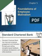 Chap 05 Organizational Behaviour