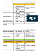 ILP 2017 Mains Plan [Freeupscmaterials.org]
