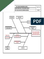 RCA FISHDONE DIAGRAM.pdf