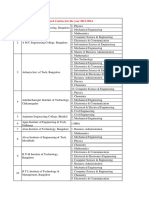 Research Centre List 2013