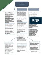 Mapas Psicopatologia