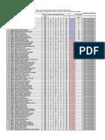 policlinica_itabuna_resultado_primeira_etapa.pdf