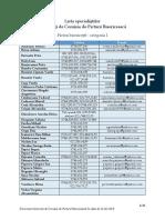 Lista Specialiștilor Autorizaţi de Comisia de Pictură Bisericească Până În Data de 12 Februarie 2019 (1)