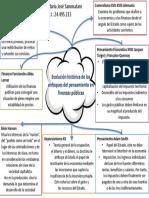 pensamientofinanciero.pptx