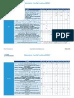 Calendário Das Obrigações Fiscais e Parafiscais 2019