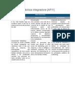 API 1 Administración Siglo 21