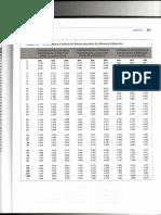 Factores límites tolerancia.pdf