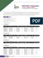Tabla de productos SFP CTCUnion