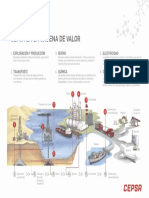 Infografía Cadena de ValorDEF