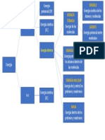 Mapa Termica