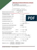 Formulario de Derivadas e Integrales.