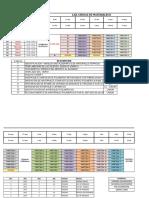 Planificación de Prácticas Lab Ciencia de Materiales II 2019-A