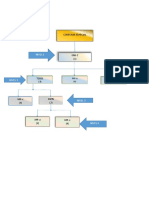 diagrama produccion