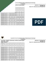 OBE_Analysis_29-04-2019