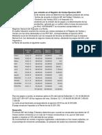 Caso práctico determinación de la obligacion tributaria.docx