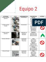 ejemplo reporte motor