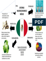 MAPA MENTAL PDF