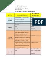 Documentos de credito.docx