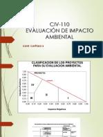 CIV-110.PPM_MA..pdf