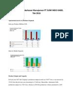 Analisis Dan Pembahasan Manajemen PT SUMI INDO KABEL Tbk 2016