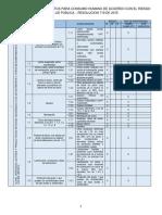 CLASIFICACION DE ALIMENTOS - RIESGO EN SALUD PÚBLICA – RESOLUCION 719 DE 2015 (2)