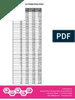 r290 Propane Pt Chart