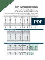 Bentayen Response Surface Methodology