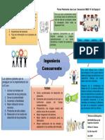 5.1 Ingenieria Concurrente.docx