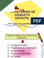Clase Mg Psicopatologia-Trans d Conducta