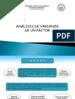 Analisis de Varianza (Anova)