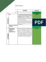 Estrategia de marketing para consuling vite.docx