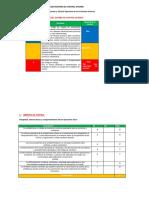 Evaluación Sistema Control Interno