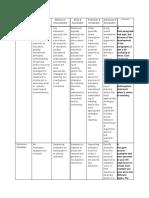 02w-victoria sanchez-unit 4 peer review