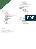 New_Capstone-Project-Manuscript-Outline-Project-Proposal.pdf