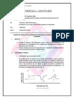 PRACTICA N°2 DETERMINACIÓN DEL PESO MOLECULAR DEL POLIESTIRENO POR VISCOSIMETRÍA
