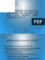 Hierachy of Courts PPT