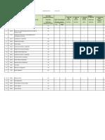 Self Assestmen Peer Review an Klinik Ramlah Parjib 2.pdf