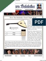 How the Balalaika Chord Charts Work