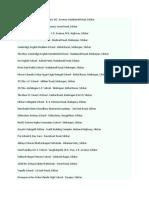 List of School in Silchar