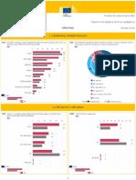 Eurobarometar - istraživanje o cijepljenju