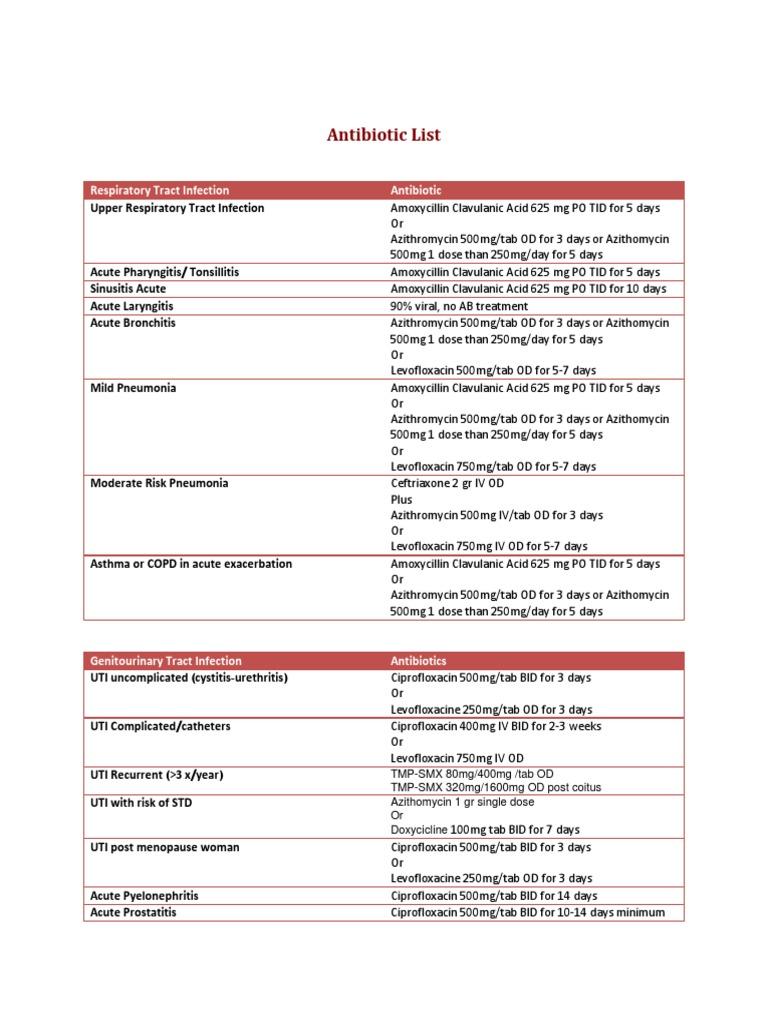 prostatitis antibiotics list Hookah a prosztatitis