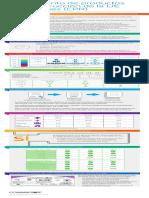 EU CPR Infographic MM-111664-ES
