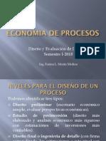 3. Presentación IIA - Economia de procesos