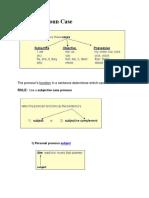 Usage-grammar.docx