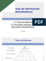 Los Sistemas de Informacion Admnistrativos