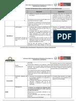 Orientaciones Metodológicas Sesión Taller Nº 11