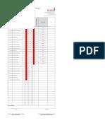 Matriz de Evaluacion 2B