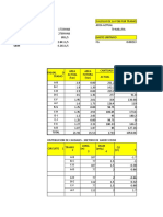 Cronograma de Adquisición de Materiales