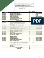 Manifesto 2018_2019 CdLM Meccanica.pdf