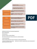 Barreras Comunicativas - Copia
